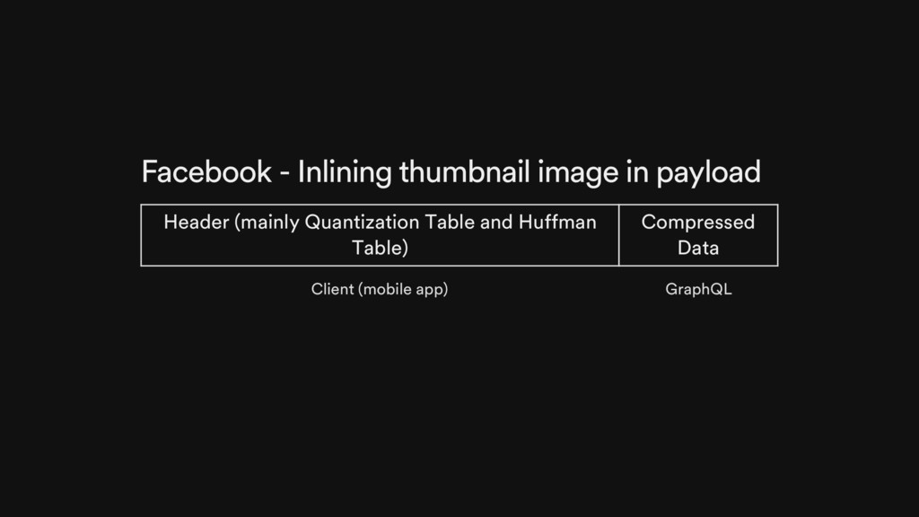 Facebook - Inlining thumbnail image in payload ...