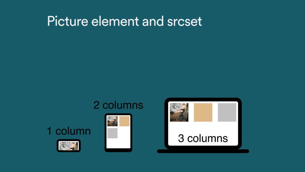 Picture element and srcset 1 column 2 columns 3...