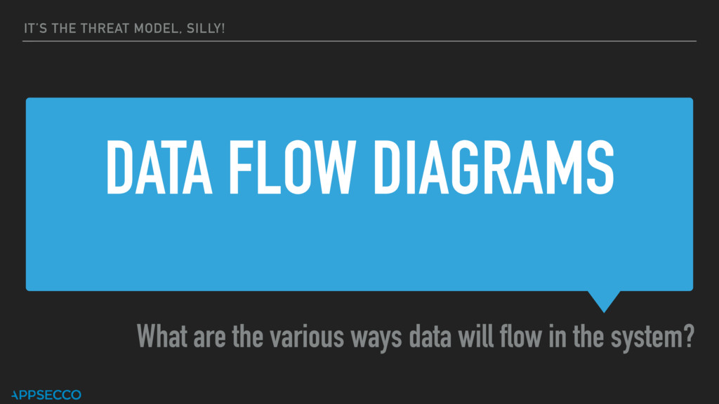 DATA FLOW DIAGRAMS What are the various ways da...