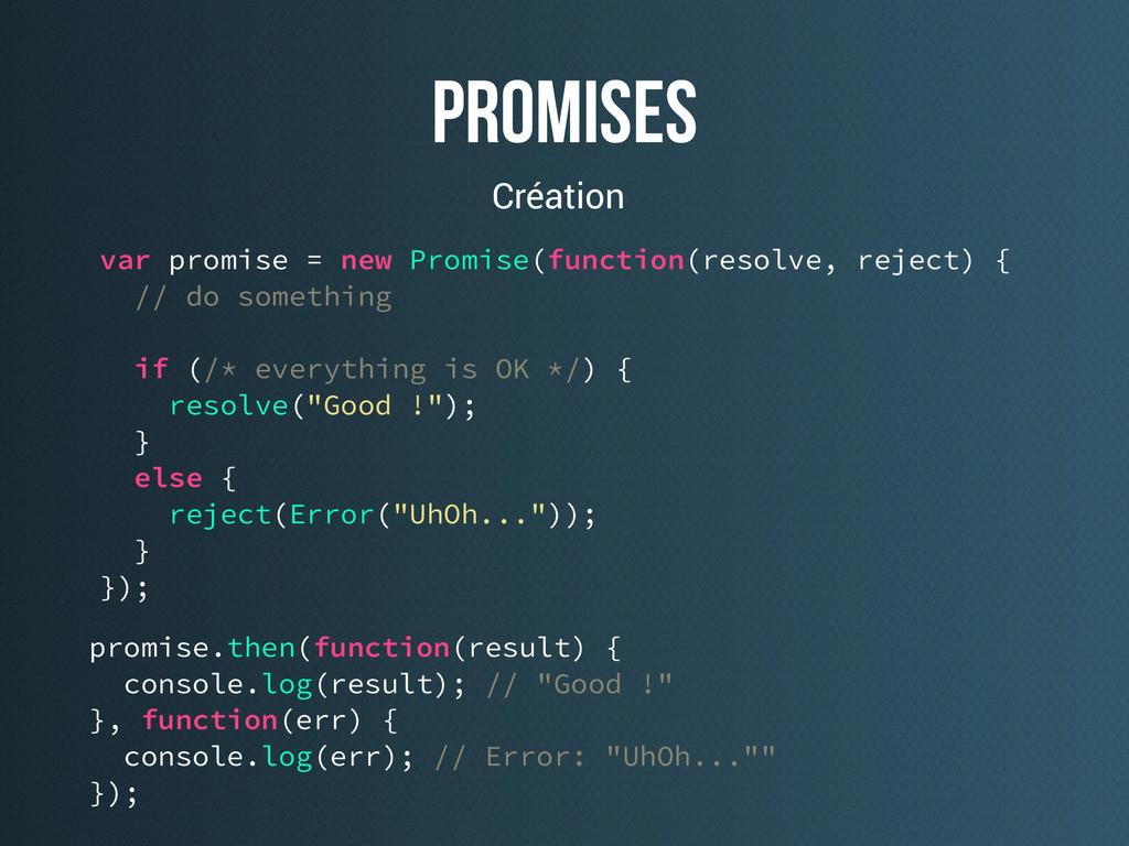promises Création var promise = new Promise(fun...