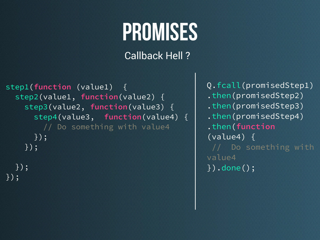 promises step1(function (value1) { step2(value1...