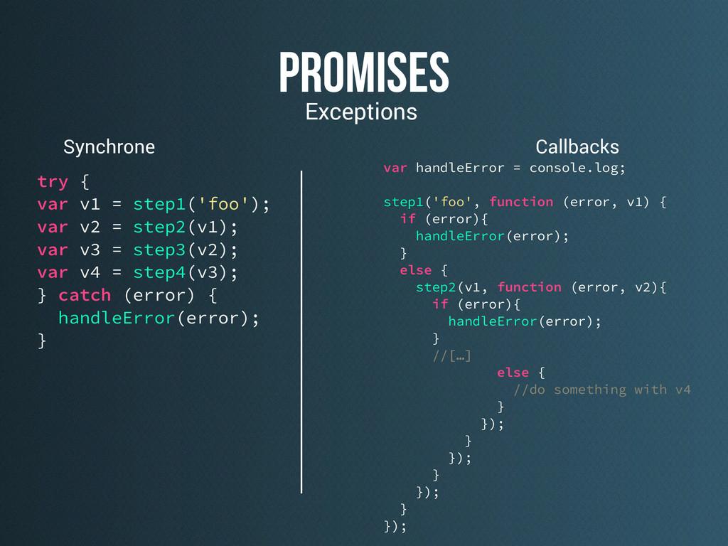 promises Exceptions ! try { var v1 = step1('foo...