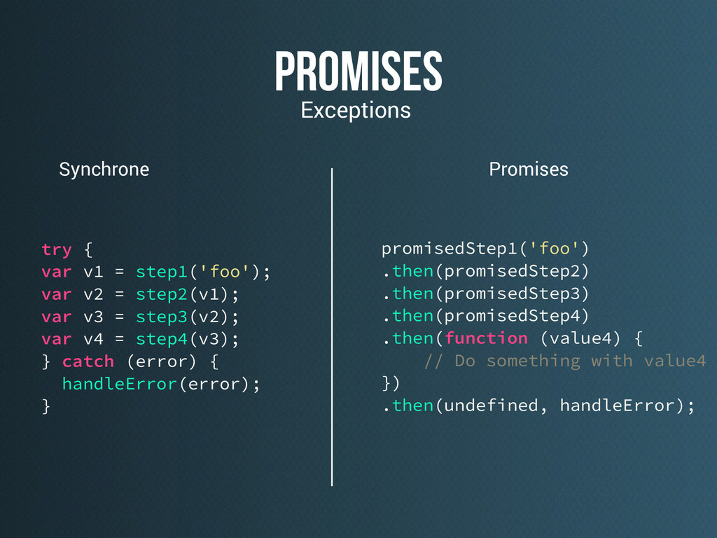 promises Exceptions promisedStep1('foo') .then(...