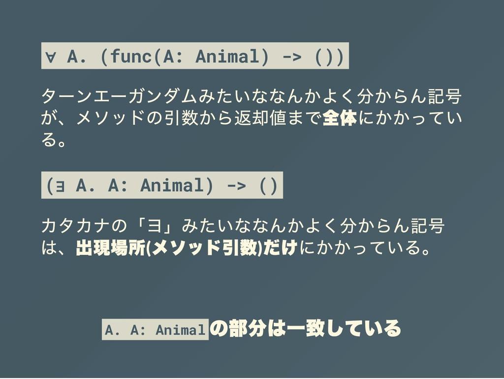 ∀ A. (func(A: Animal) -> ()) ターンエーガンダムみたいななんかよく...