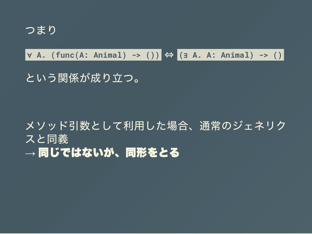 つまり ∀ A. (func(A: Animal) -> ()) ⇔ (∃ A. A: Ani...