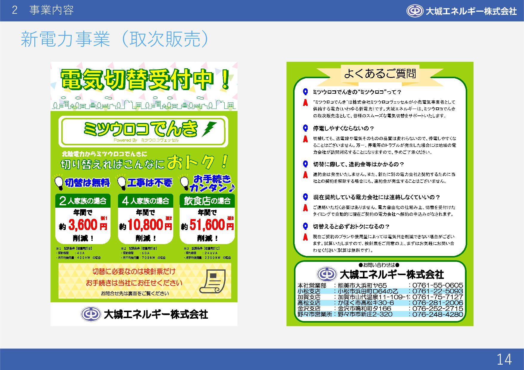 2 事業内容 14 新電力事業(取次販売)
