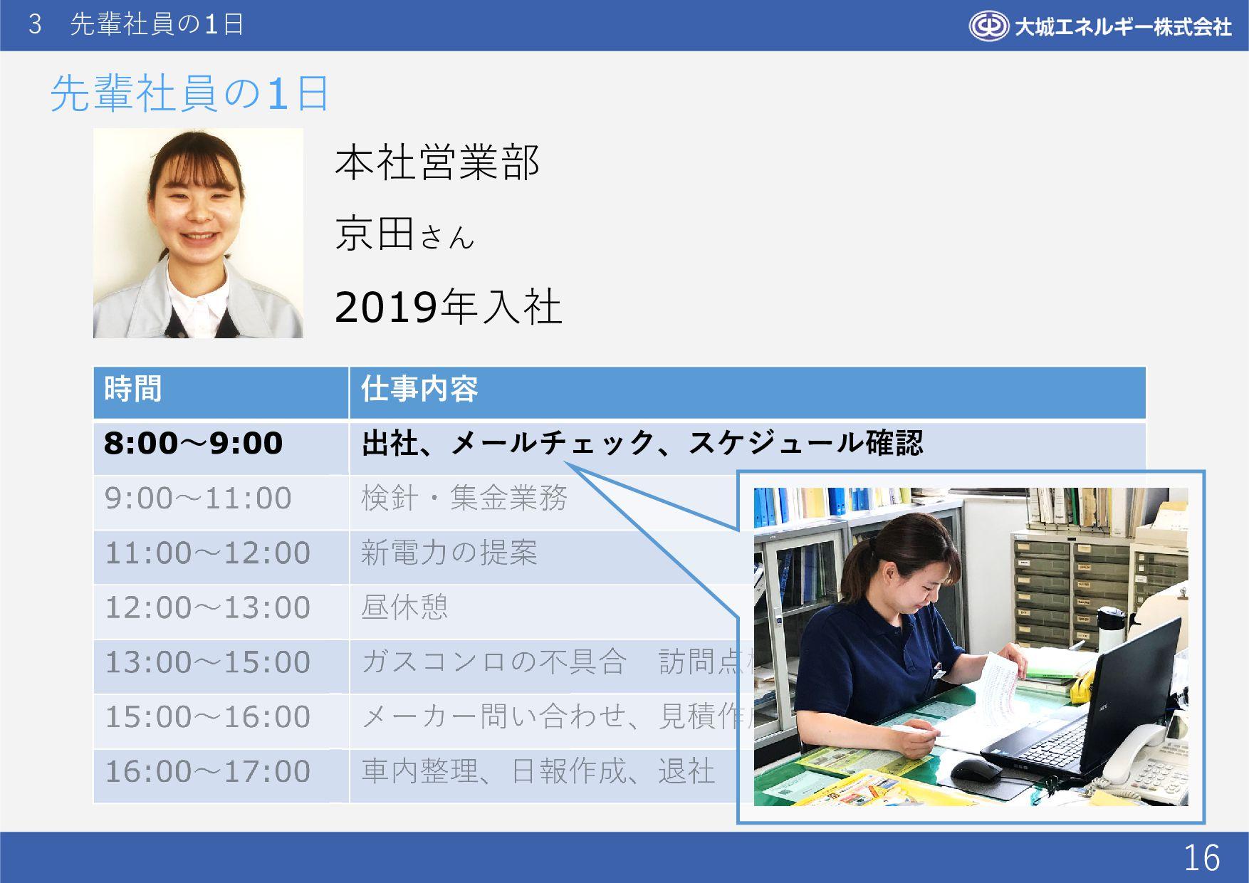 時間 仕事内容 8:00~9:00 出社、メールチェック、スケジュール確認 3 先輩社員の1日...
