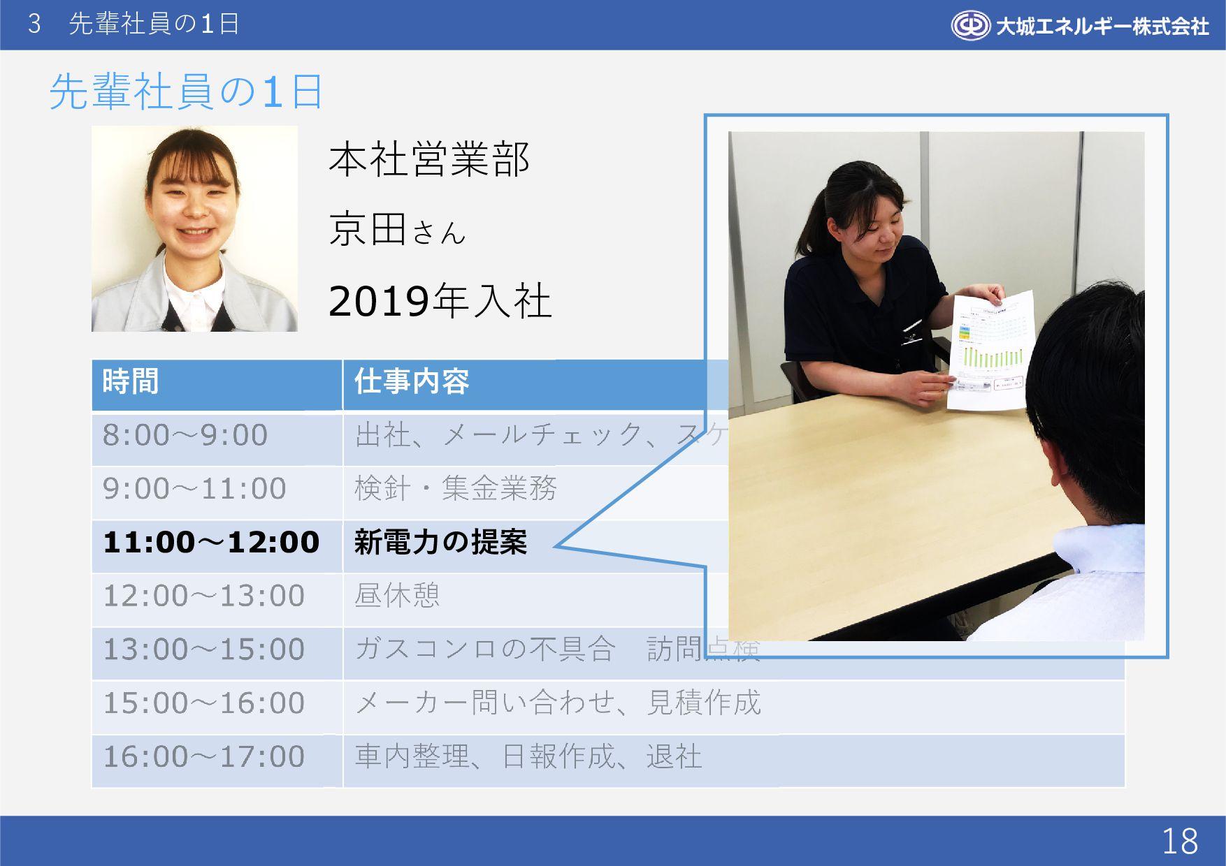 時間 仕事内容 11:00~12:00 新電力の提案 3 先輩社員の1日 18 先輩社員の1日...