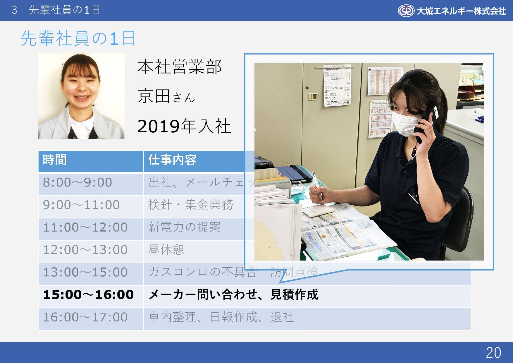 時間 仕事内容 15:00~16:00 メーカー問い合わせ、見積作成 3 先輩社員の1日 20...