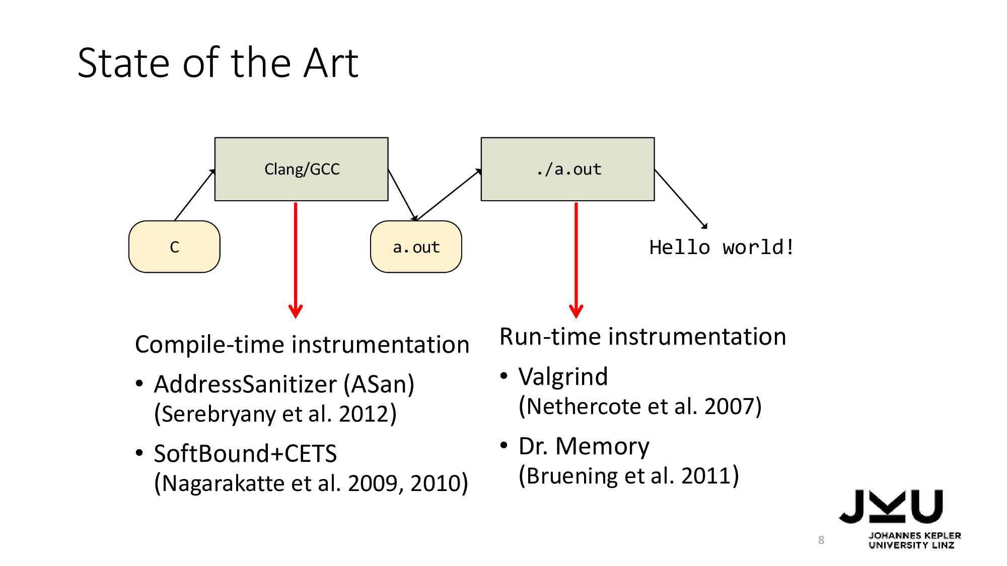 State of the Art Compile-time instrumentation •...