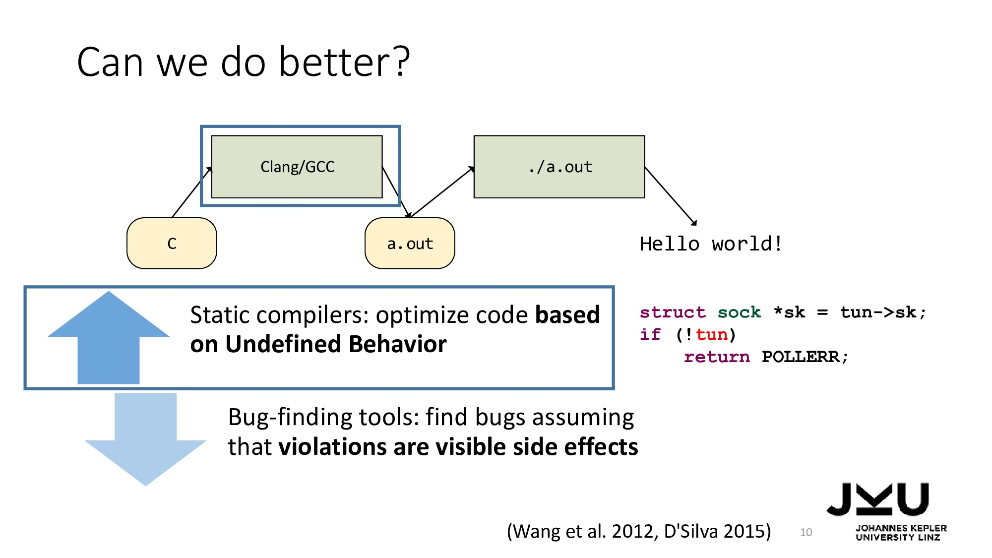 Can we do better? 10 a.out Clang/GCC C ./a.out ...