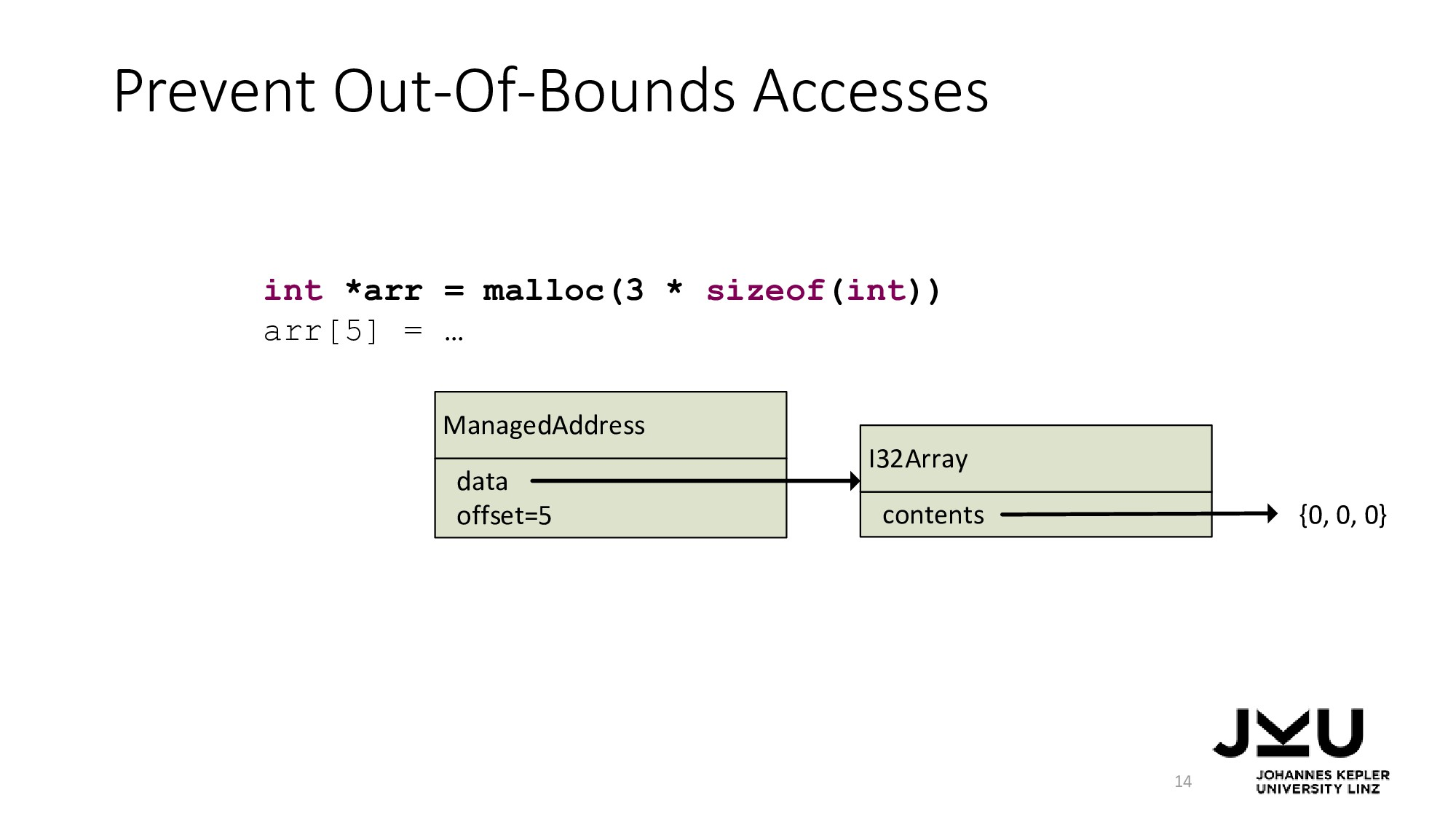Prevent Out-Of-Bounds Accesses 14 int *arr = ma...