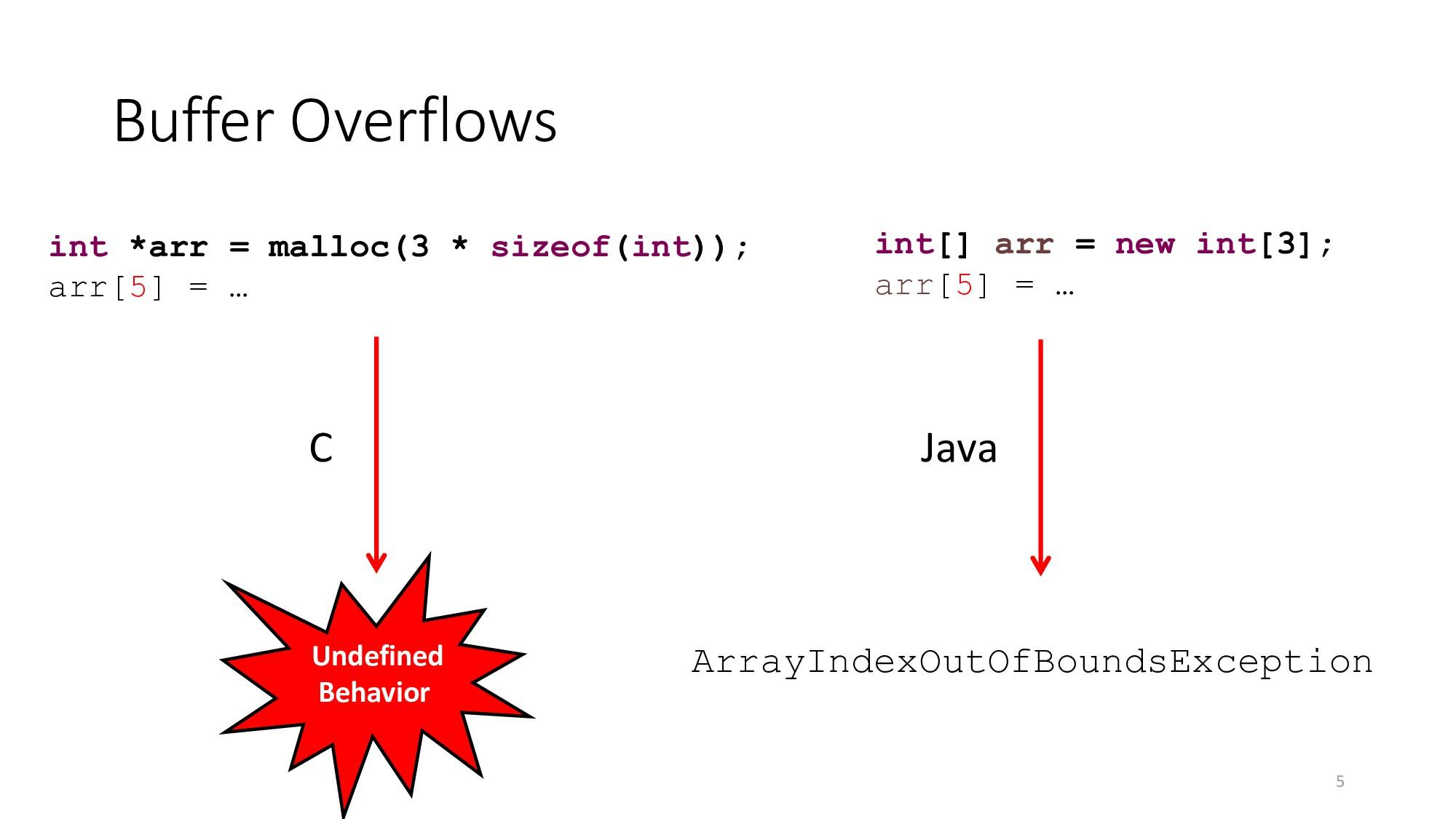 Buffer Overflows 5 int *arr = malloc(3 * sizeof...