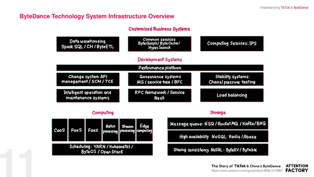 ByteDance Technology System Infrastructure Over...