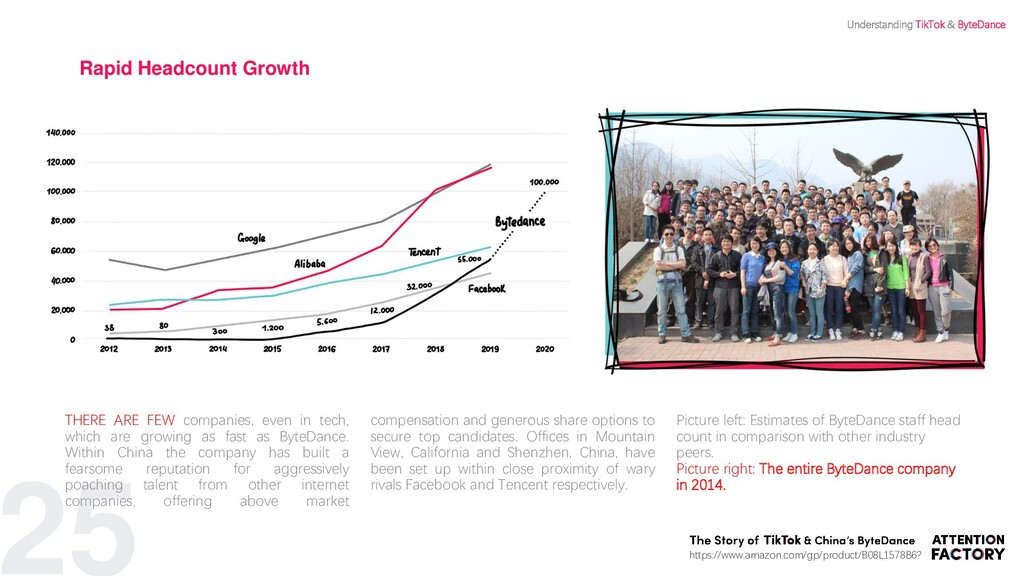 25 Rapid Headcount Growth THERE ARE FEW compani...
