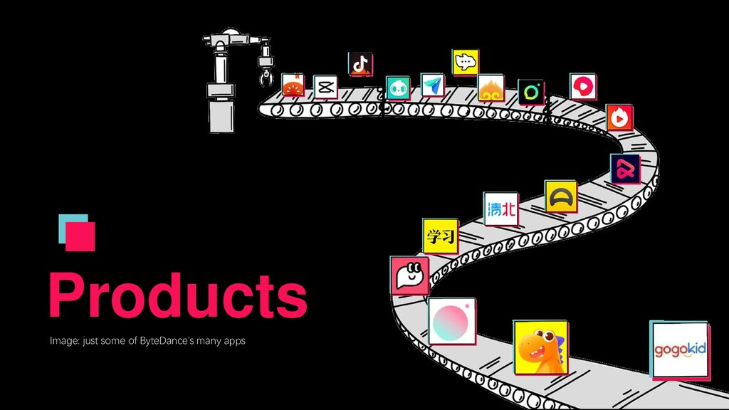 Products Image: just some of ByteDance's many a...