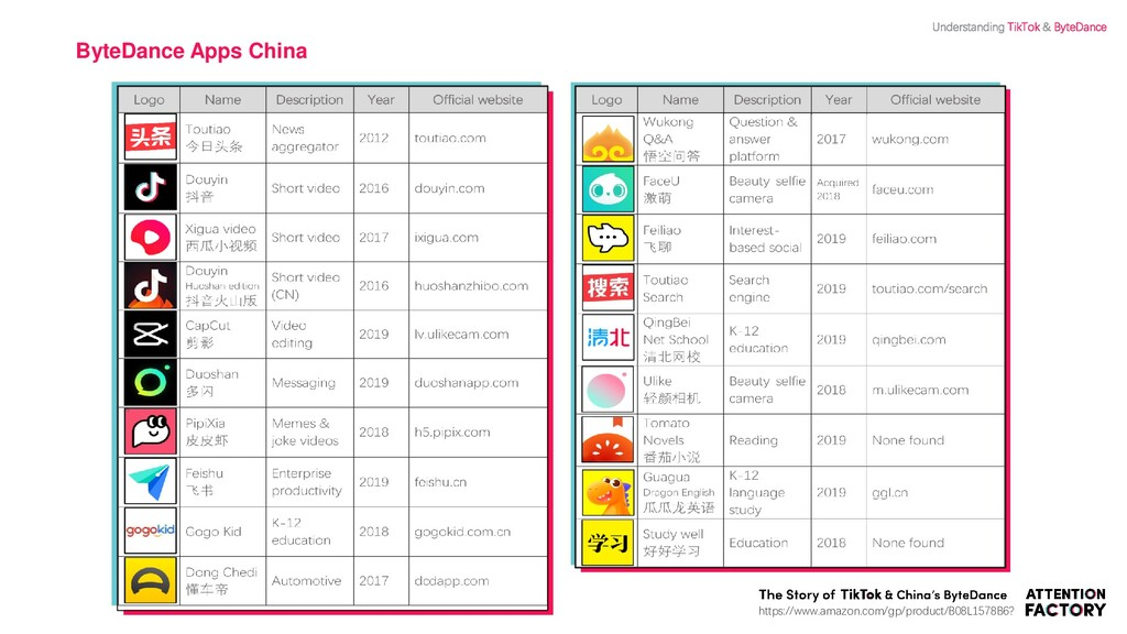 ByteDance Apps China https://www.amazon.com/gp/...
