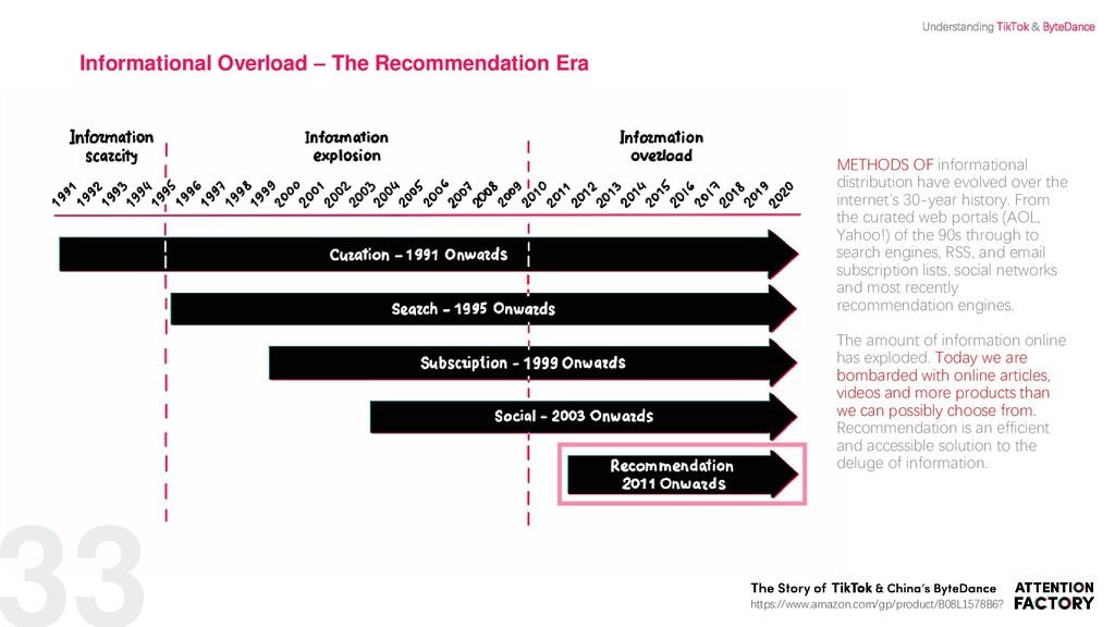 33 METHODS OF informational distribution have e...