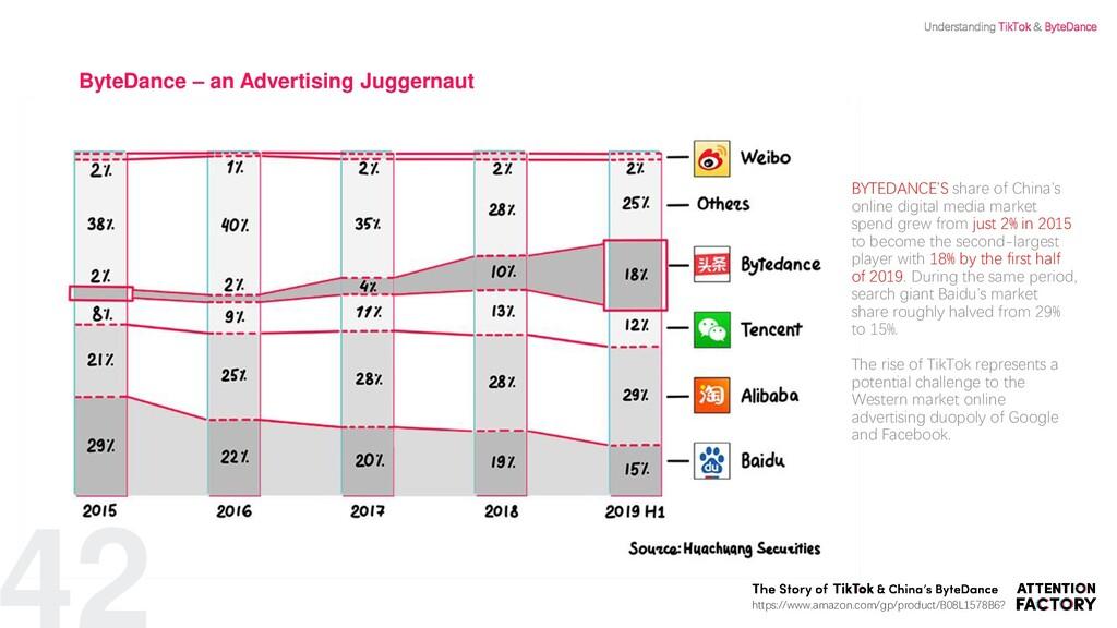 42 BYTEDANCE'S share of China's online digital ...