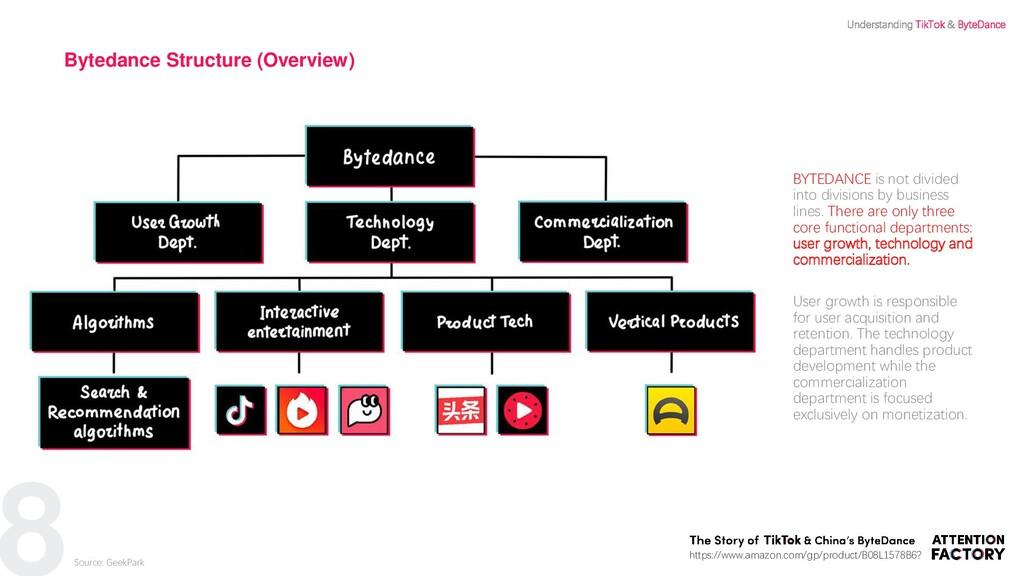 8 Bytedance Structure (Overview) BYTEDANCE is n...