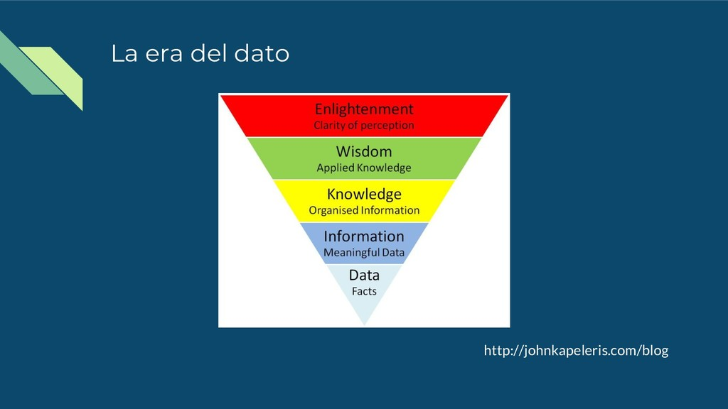 La era del dato http://johnkapeleris.com/blog