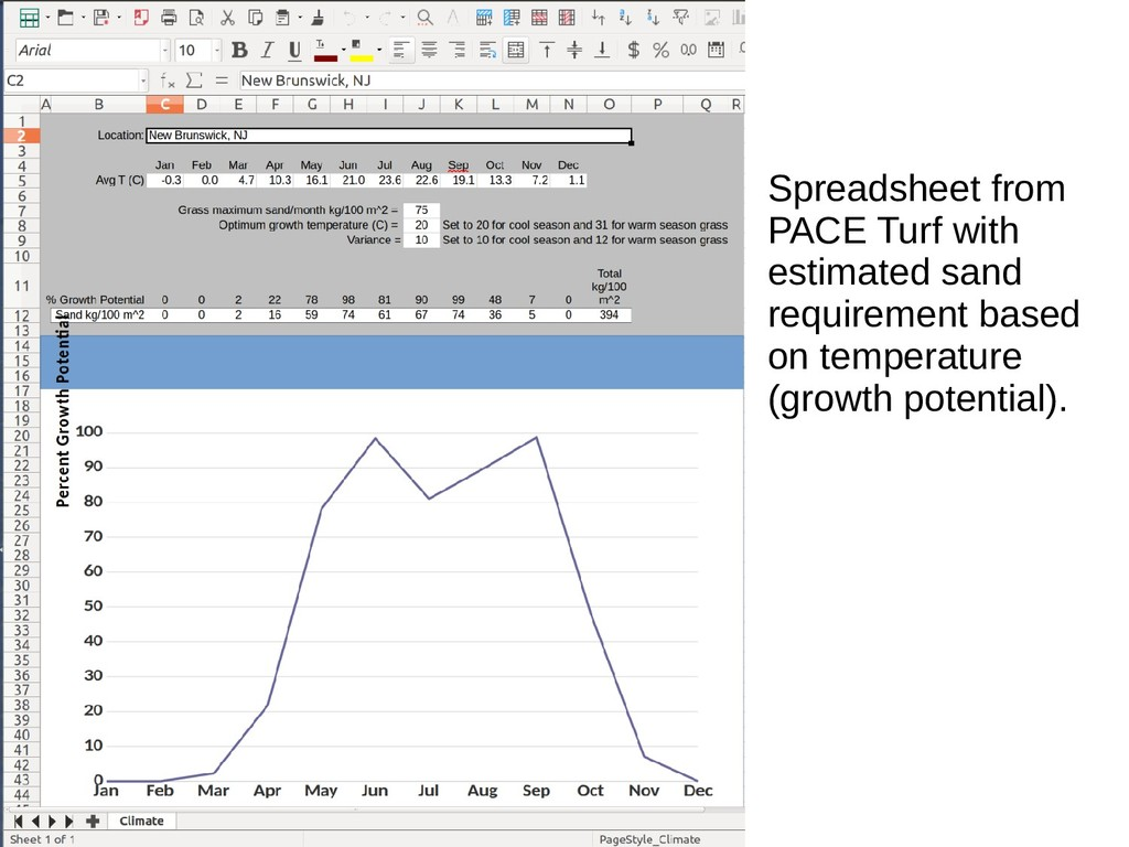 Spreadsheet from PACE Turf with estimated sand ...