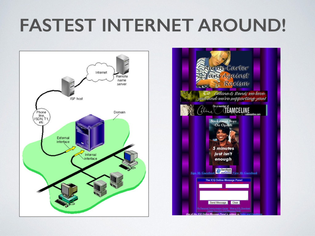 FASTEST INTERNET AROUND!