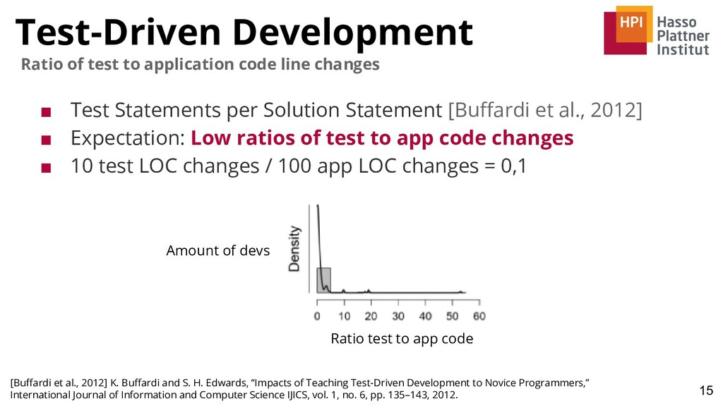 Test-Driven Development ■ Test Statements per S...