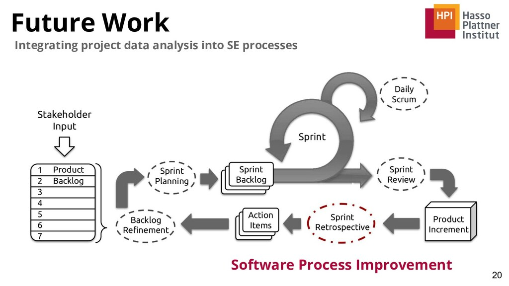 Future Work 20 Integrating project data analysi...