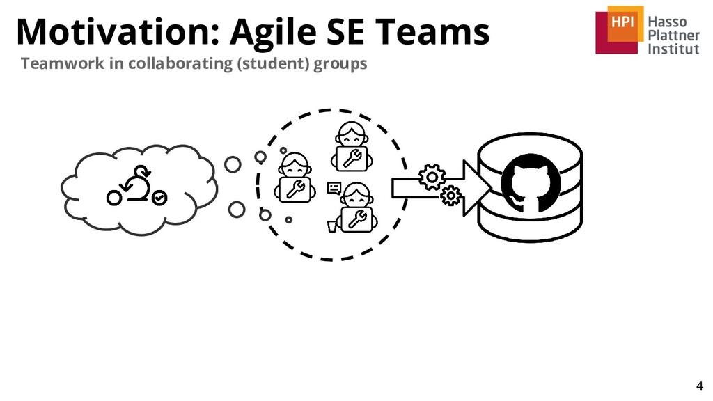 4 Motivation: Agile SE Teams Teamwork in collab...
