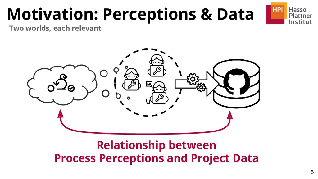 5 Relationship between Process Perceptions and ...