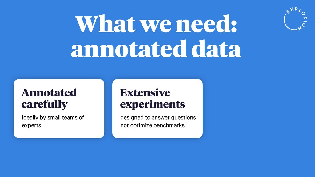 What we need: annotated data Annotated carefull...