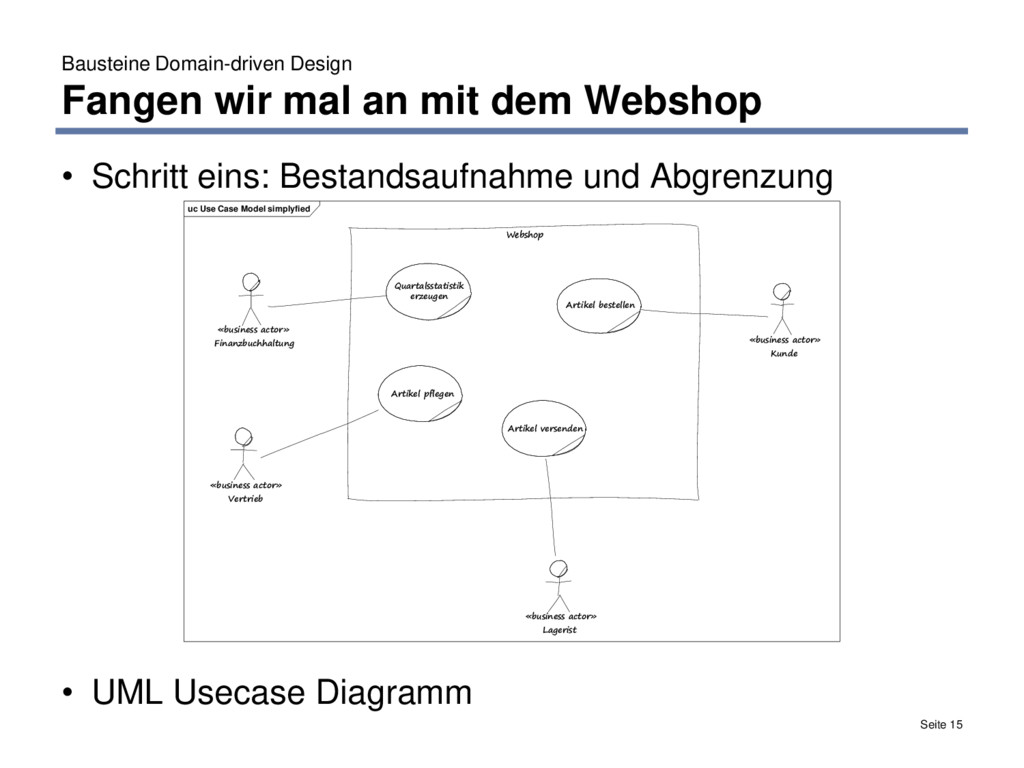 Bausteine Domain-driven Design Fangen wir mal a...