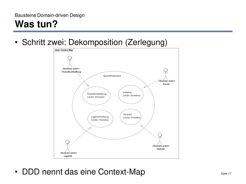 Bausteine Domain-driven Design Was tun? Seite 1...