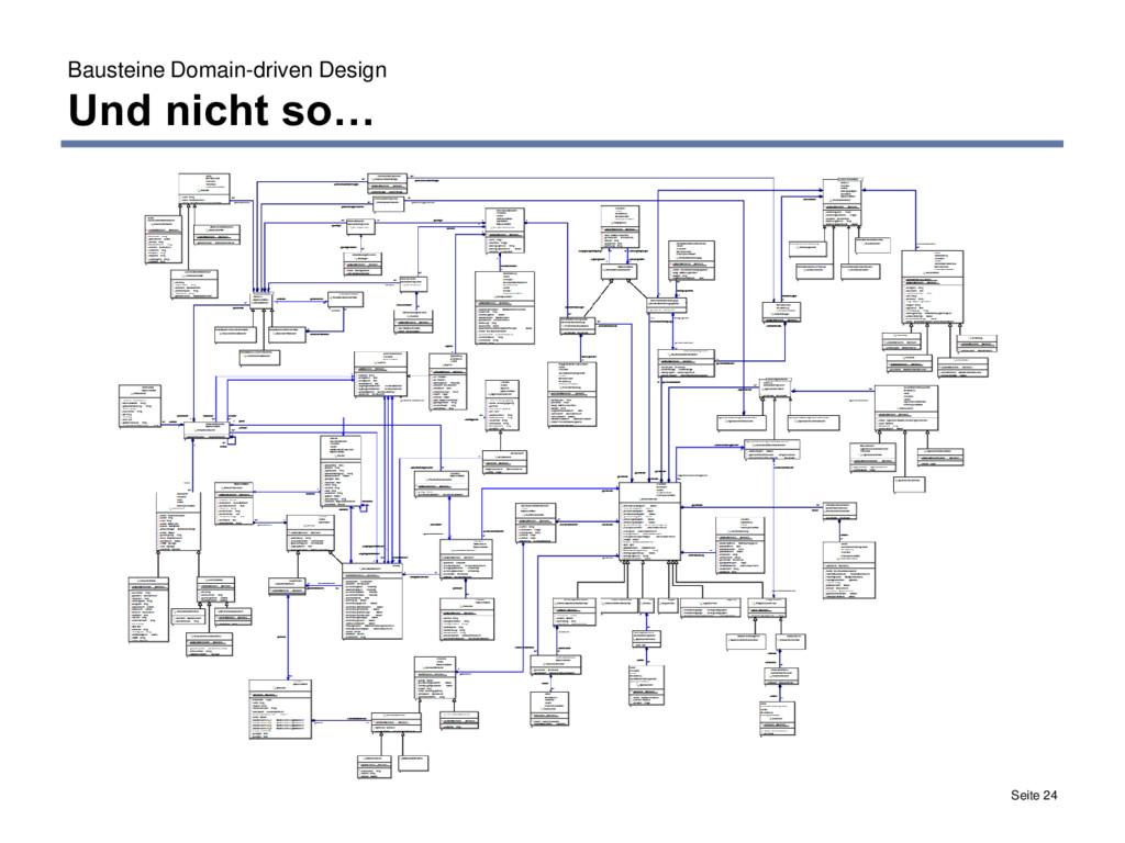 Bausteine Domain-driven Design Und nicht so… Se...