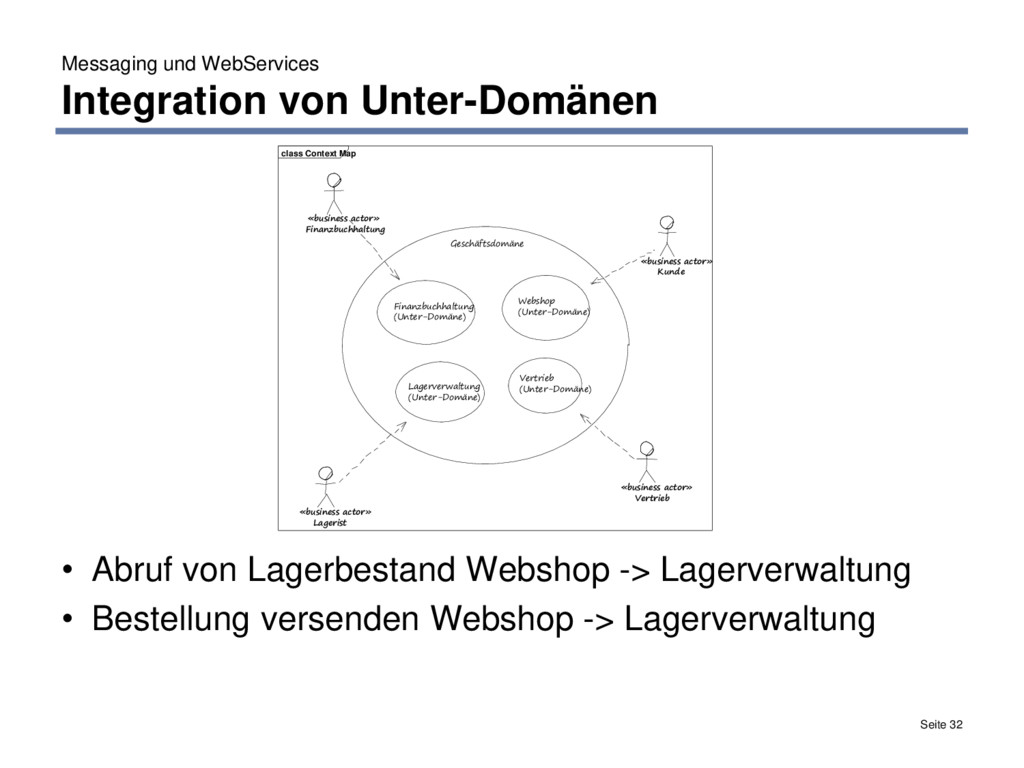 Messaging und WebServices Integration von Unter...
