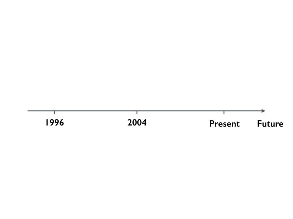 Present Future 1996 2004