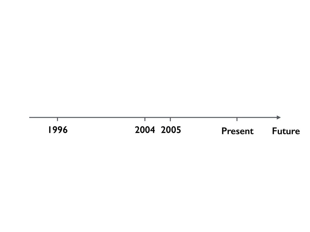 Present Future 1996 2004 2005