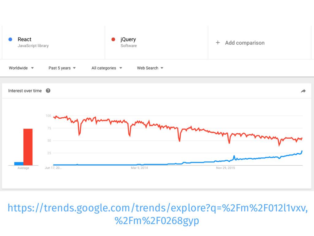 https://trends.google.com/trends/explore?q=%2Fm...