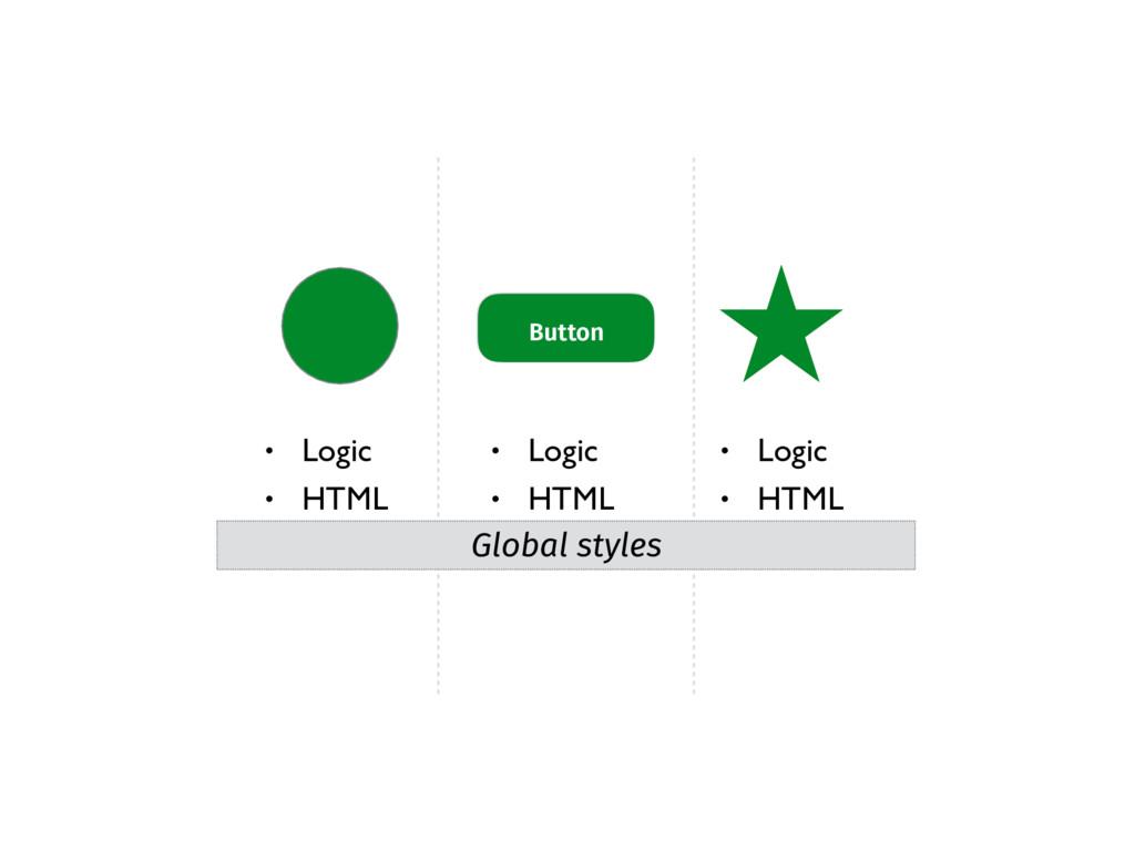• Logic • HTML • Styles Button • Logic • HTML •...