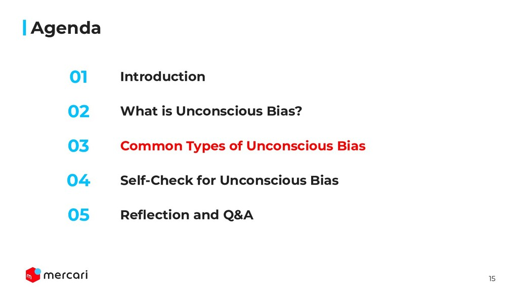 15 Introduction Agenda What is Unconscious Bias...