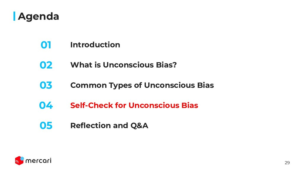29 Introduction Agenda What is Unconscious Bias...