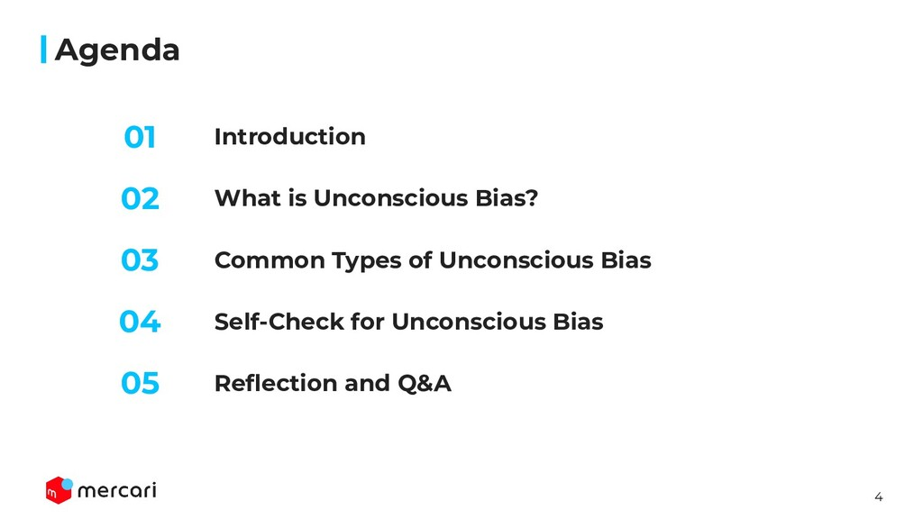 4 Introduction Agenda What is Unconscious Bias?...
