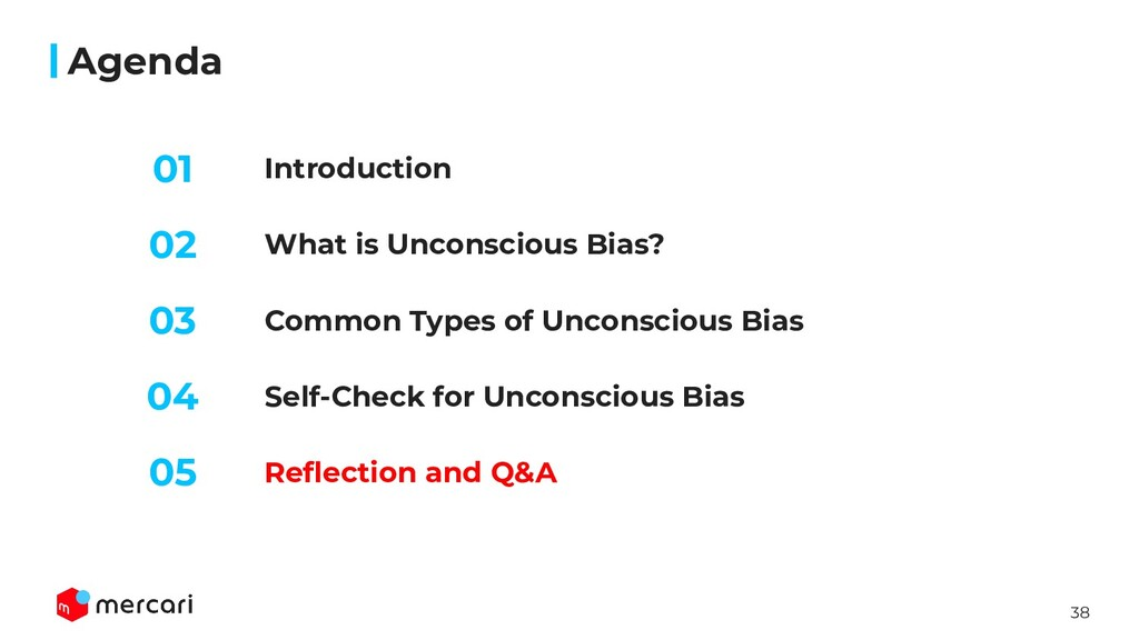 38 Introduction Agenda What is Unconscious Bias...