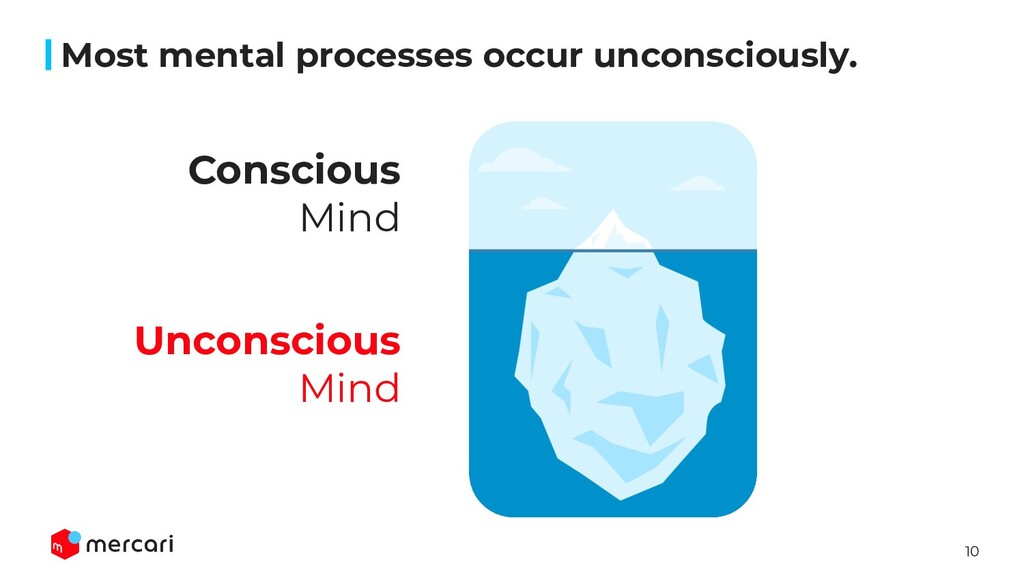 10 Most mental processes occur unconsciously. C...