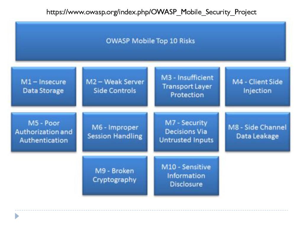 https://www.owasp.org/index.php/OWASP_Mobile_Se...