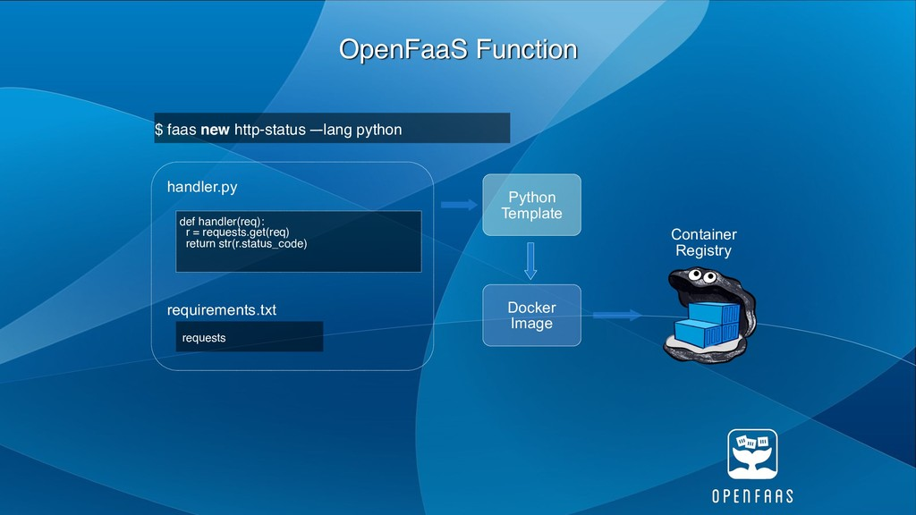 OpenFaaS Function $ faas new http-status –-lang...