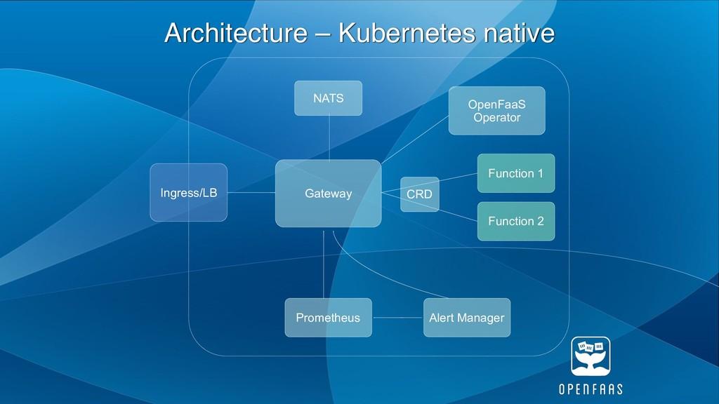 Architecture – Kubernetes native Gateway NATS P...