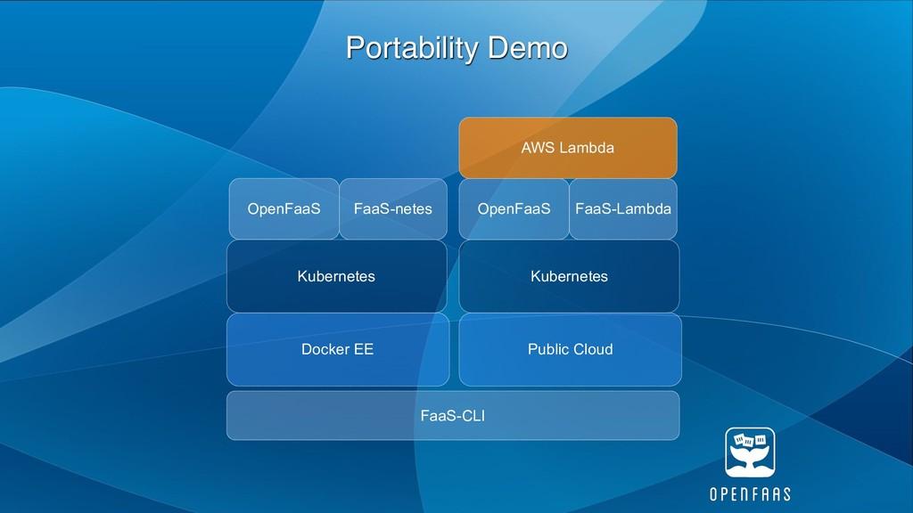 Portability Demo OpenFaaS FaaS-netes Public Clo...