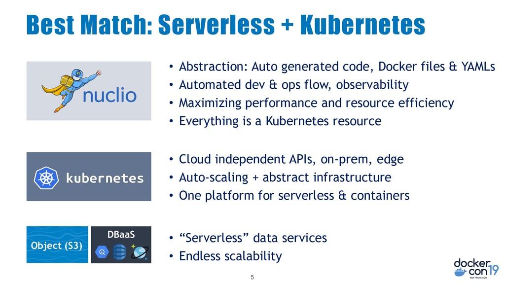 5 Best Match: Serverless + Kubernetes DBaaS Obj...